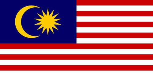 Malaysisch- Einstufungstest